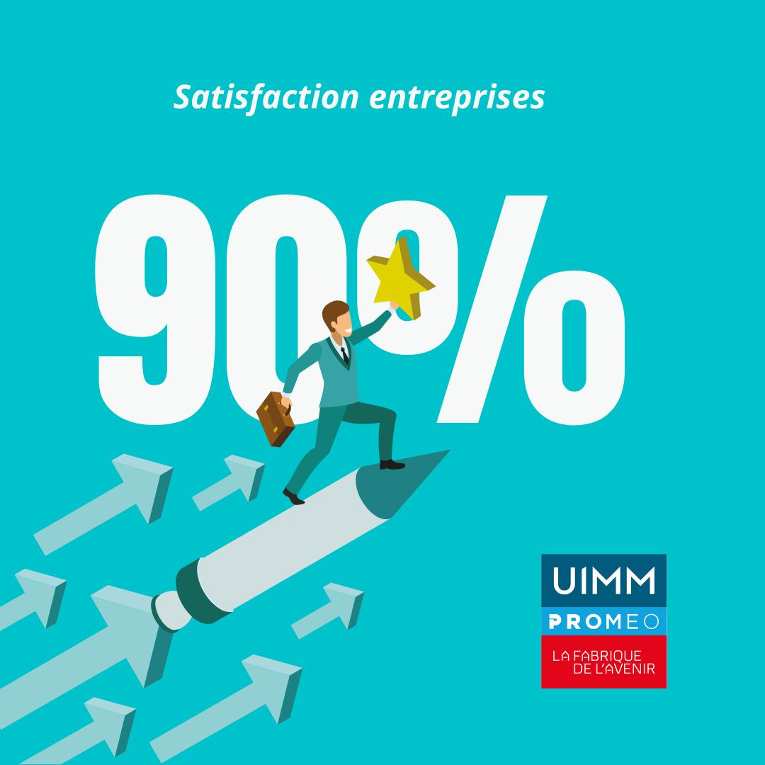 satisfaction entreprises promeo