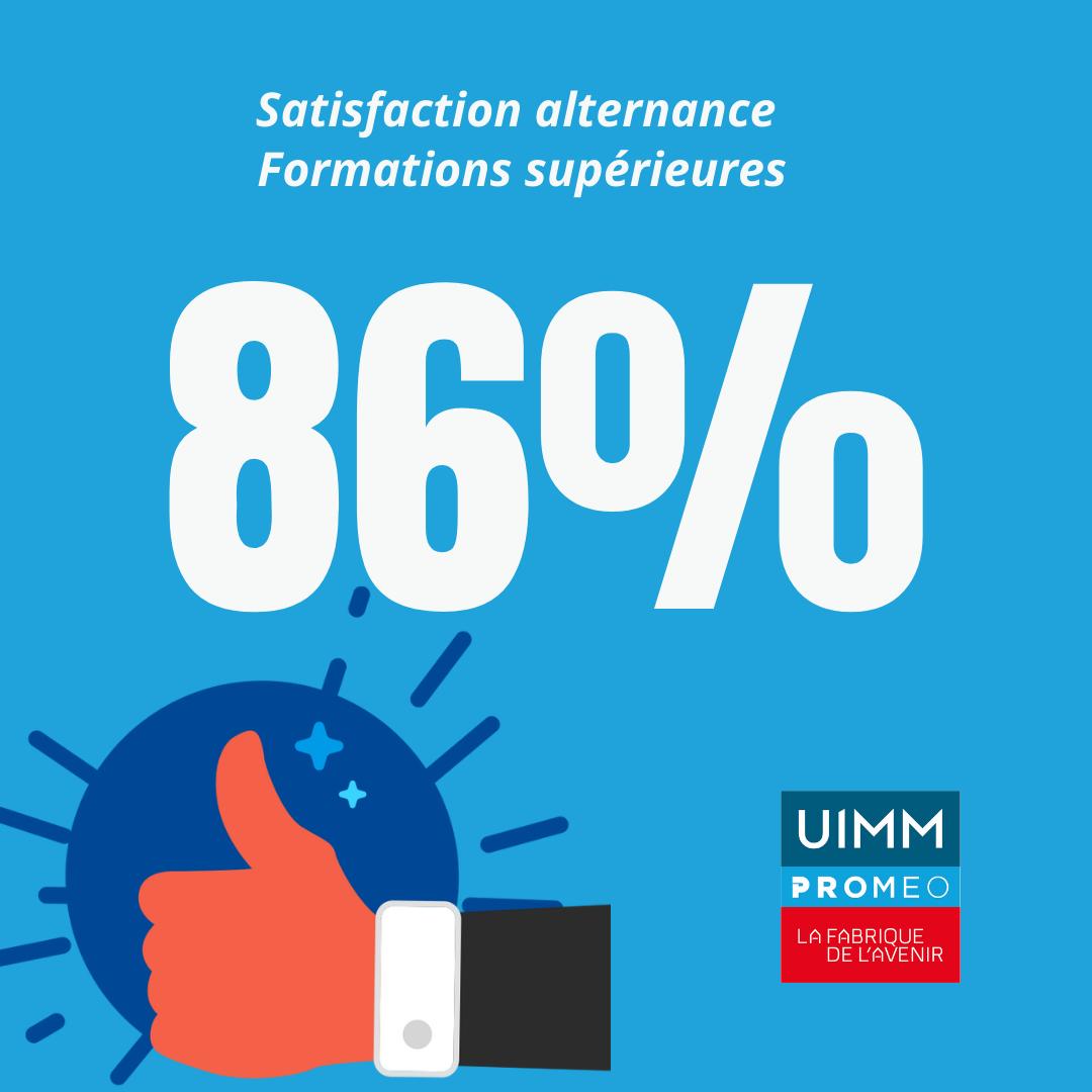 Taux de satisfaction formations supérieures